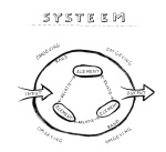 5. Systeem